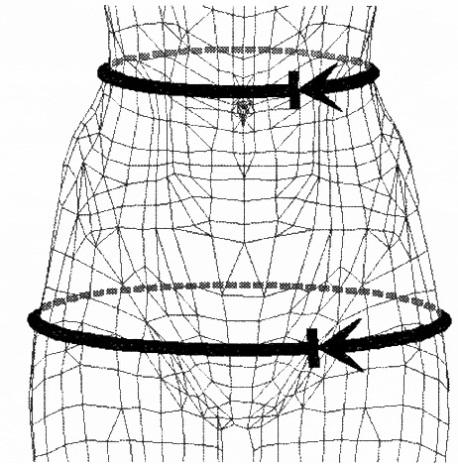 инструкция обхват талии